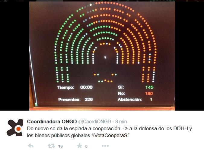 Caotura de pantalla del Twitter de la CONGDE mientras se retransmite la votación de enmiendas de cooperación de los PG2015