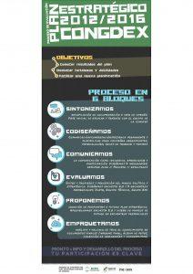infografia-2-resumen-proceso-archivo
