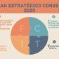 Temporalización Plan Estratégico CONGDEX para 2020